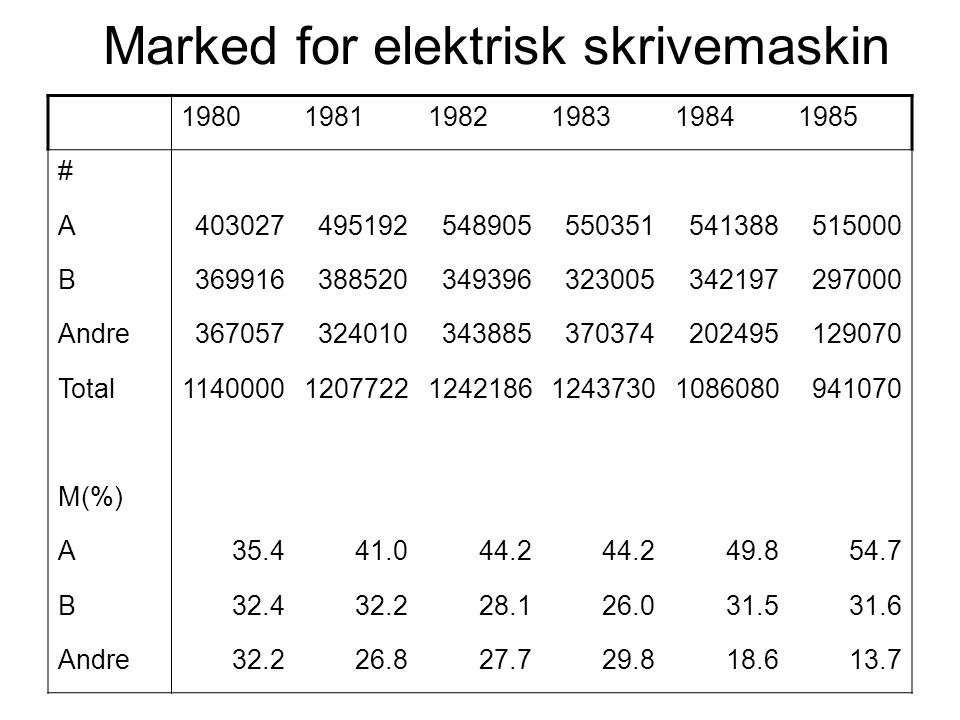 Marked for elektrisk skrivemaskin