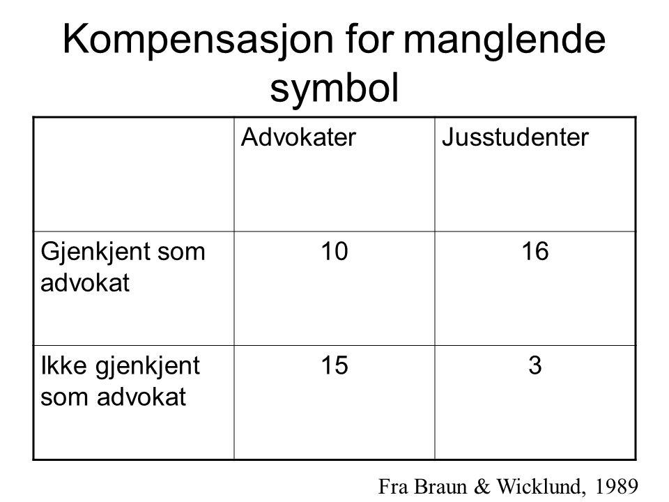 Kompensasjon for manglende symbol