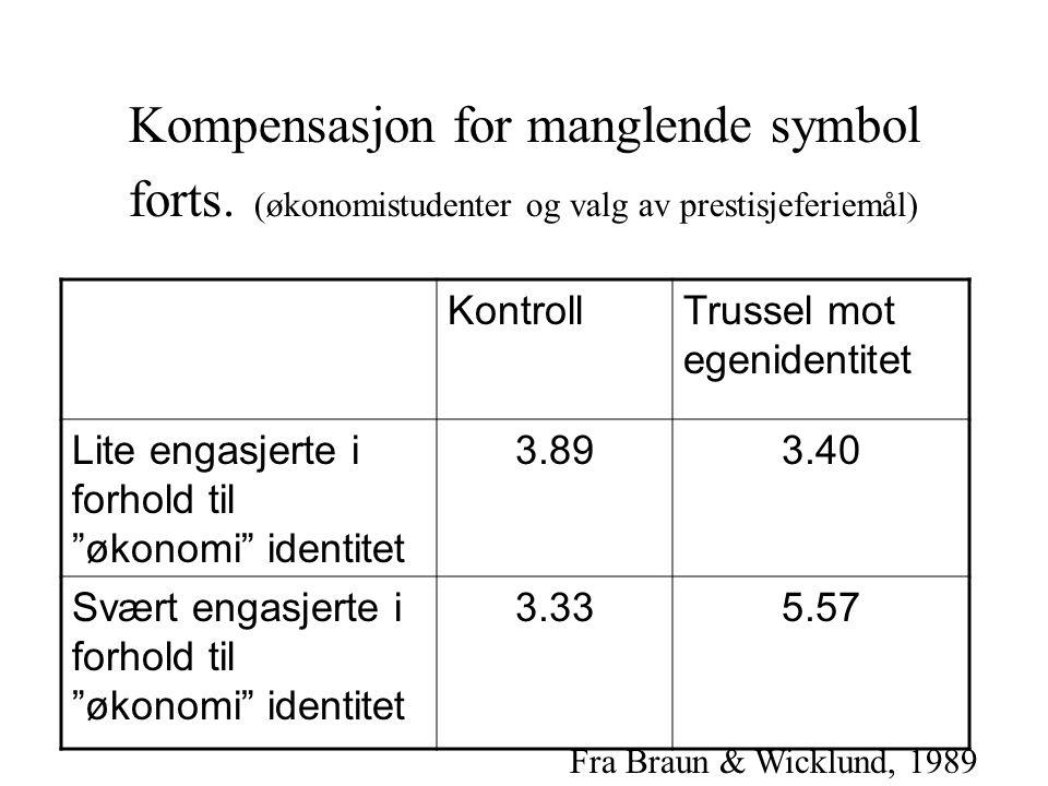 Kompensasjon for manglende symbol forts