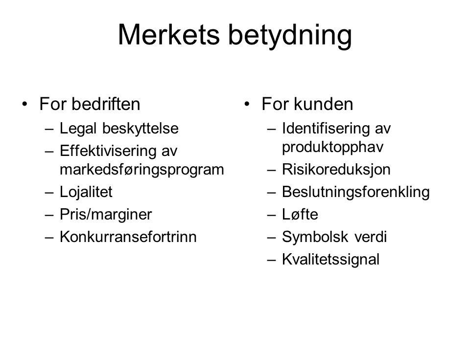 Merkets betydning For bedriften For kunden Legal beskyttelse