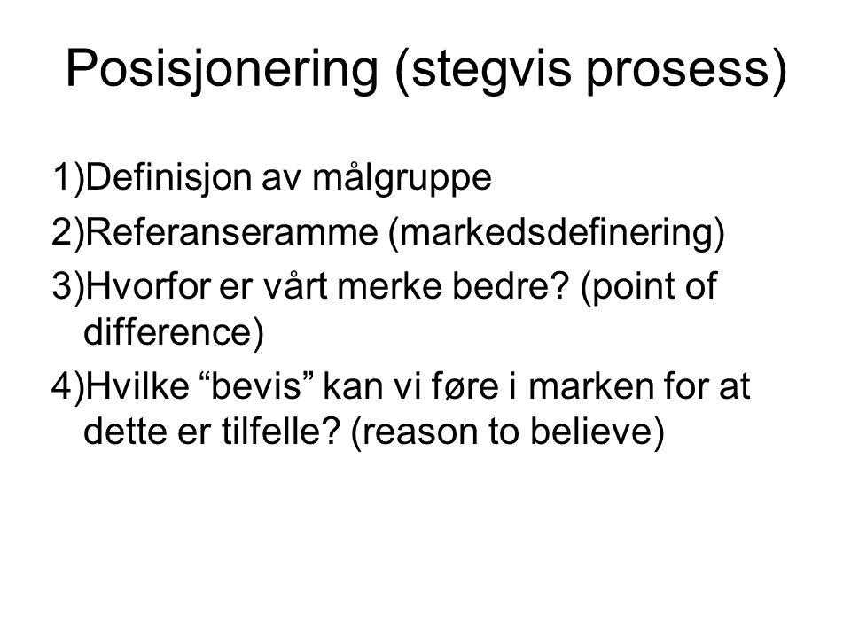 Posisjonering (stegvis prosess)