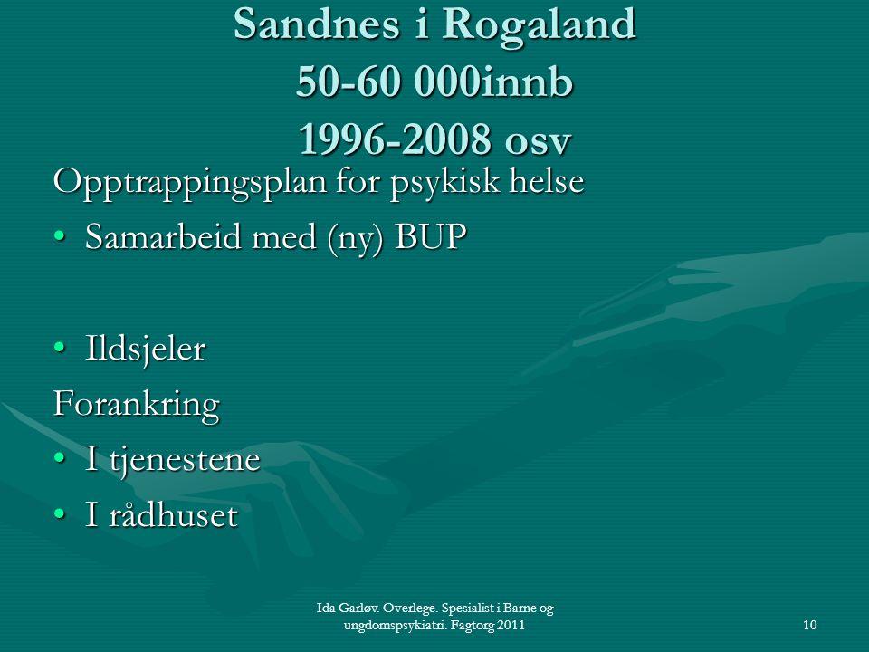 Sandnes i Rogaland 50-60 000innb 1996-2008 osv
