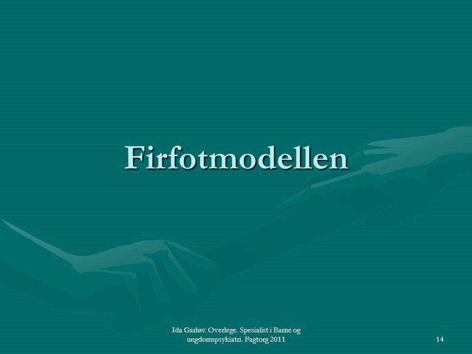 Firfotmodellen Ida Garløv. Overlege. Spesialist i Barne og ungdomspsykiatri. Fagtorg 2011