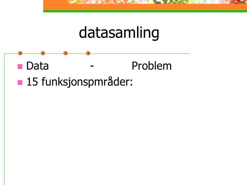 datasamling Data - Problem 15 funksjonspmråder: