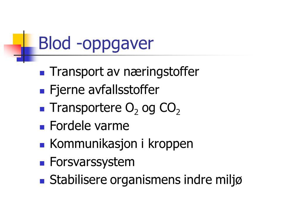 Blod -oppgaver Transport av næringstoffer Fjerne avfallsstoffer