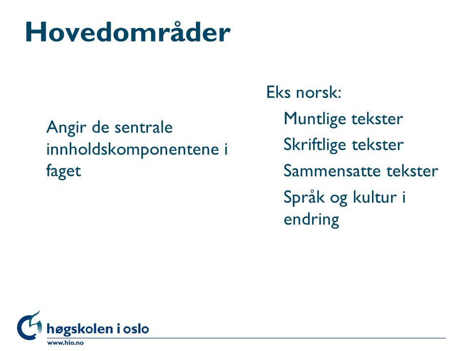 Hovedområder Eks norsk: Muntlige tekster Skriftlige tekster