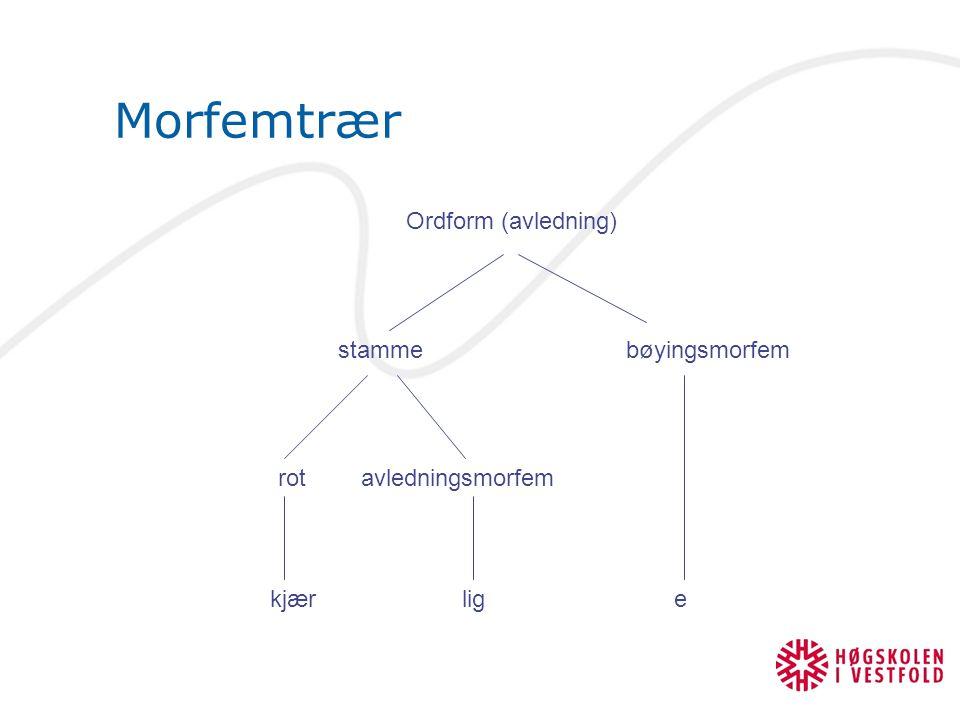 Morfemtrær Ordform (avledning) stamme bøyingsmorfem rot