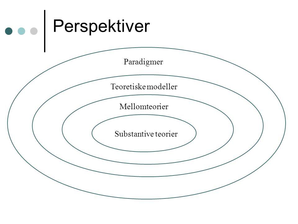 Perspektiver Paradigmer Teoretiske modeller Mellomteorier