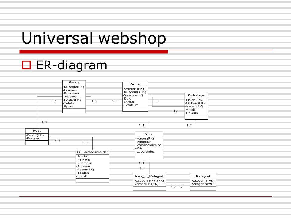 Universal webshop ER-diagram
