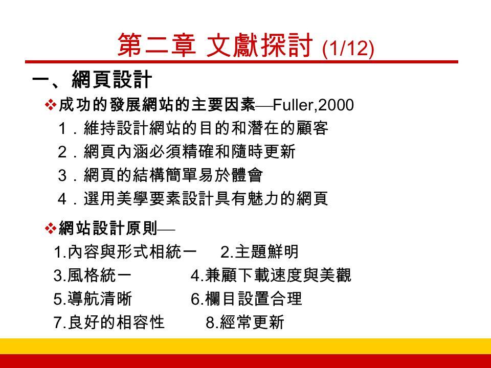 第二章 文獻探討 (1/12) 一、網頁設計 成功的發展網站的主要因素Fuller,2000 1.維持設計網站的目的和潛在的顧客