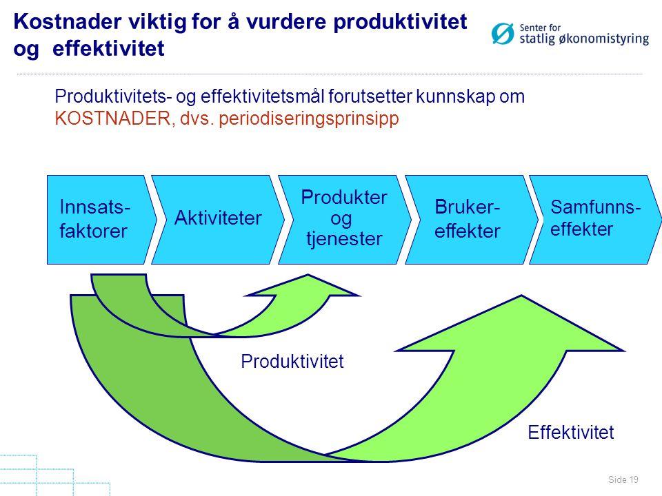 Kostnader viktig for å vurdere produktivitet og effektivitet