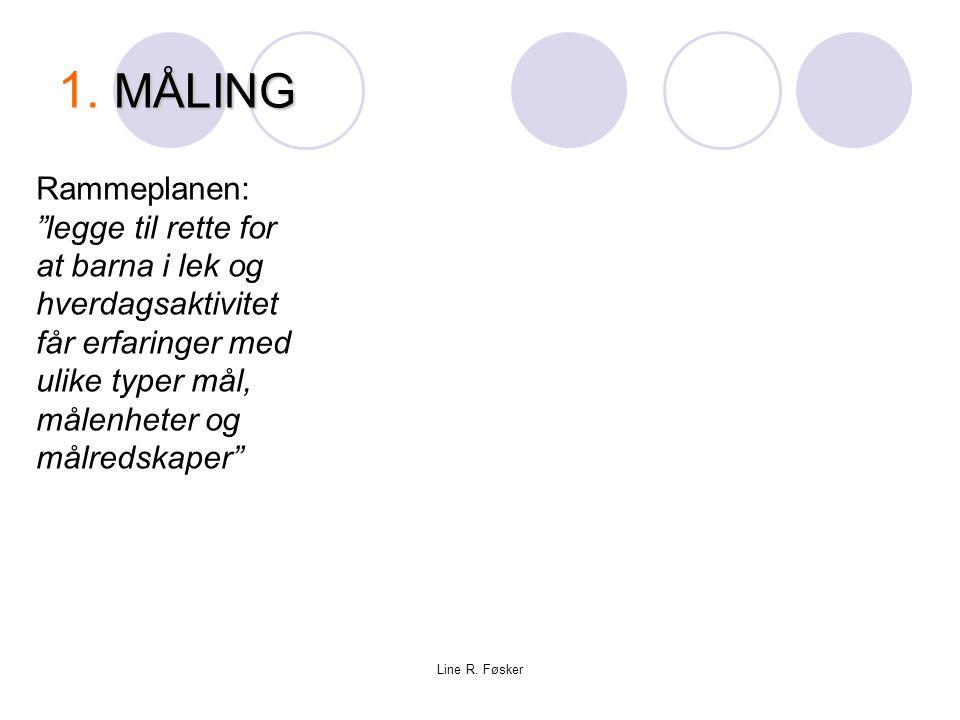 Grimstad 9.mars 09 1. MÅLING.