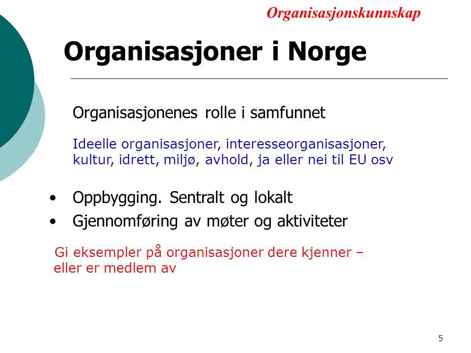 Organisasjoner i Norge