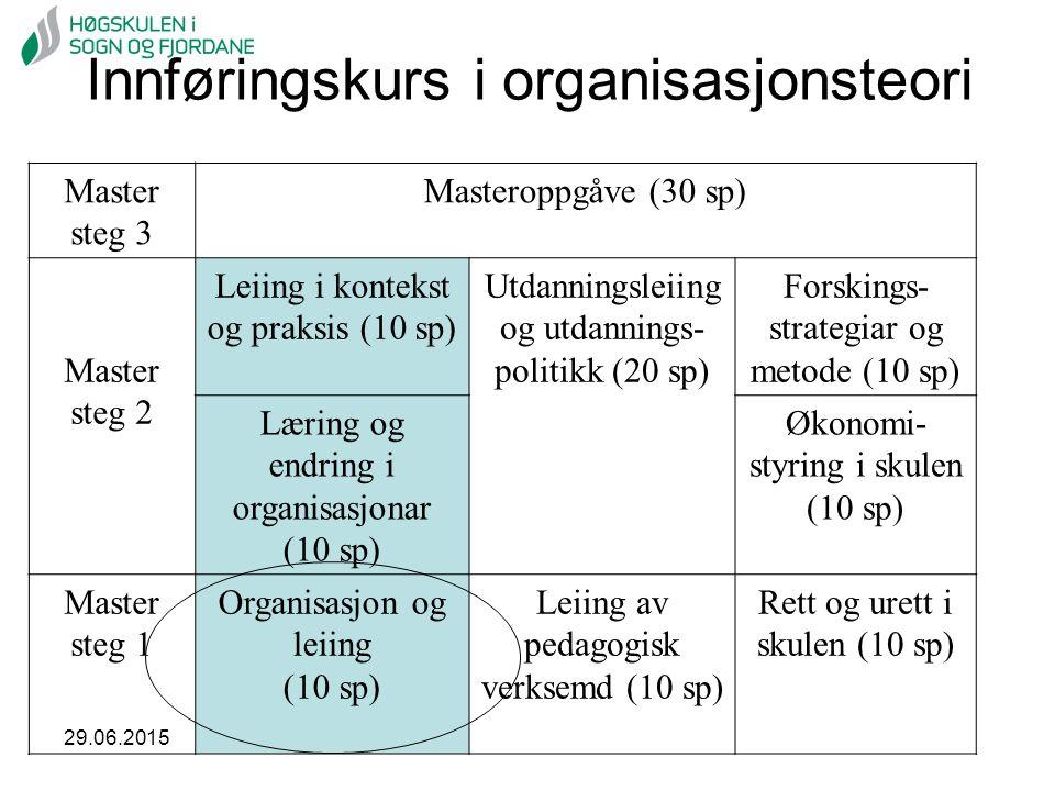 Innføringskurs i organisasjonsteori