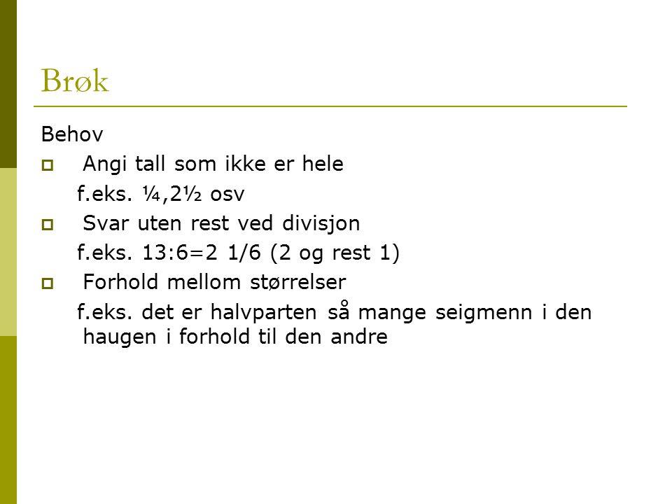 Brøk Behov Angi tall som ikke er hele f.eks. ¼,2½ osv