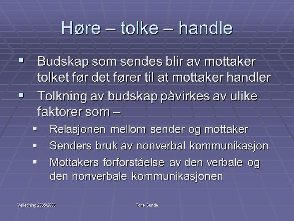 Høre – tolke – handle Budskap som sendes blir av mottaker tolket før det fører til at mottaker handler.