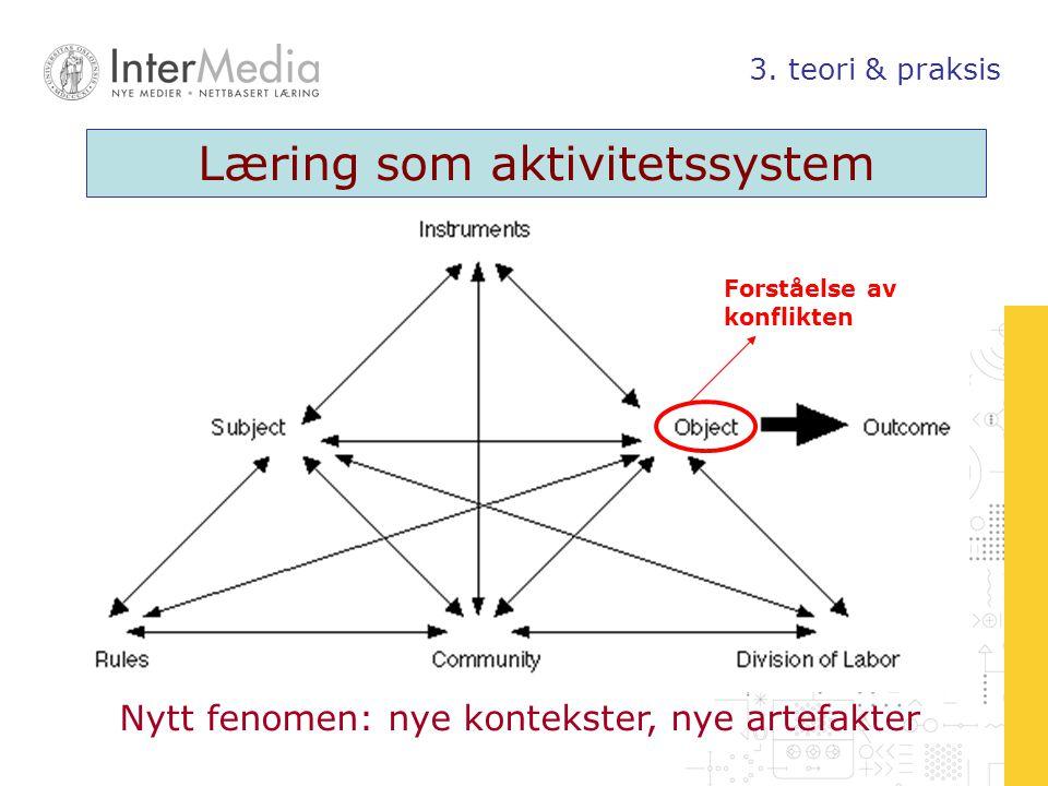 Læring som aktivitetssystem