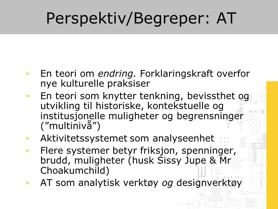 Perspektiv/Begreper: AT