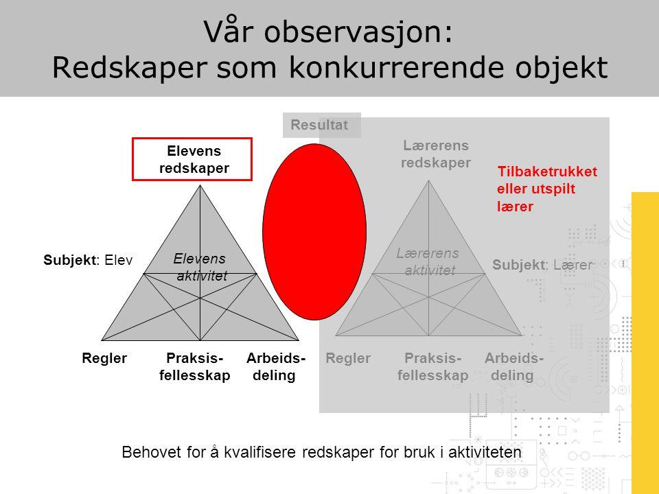 Vår observasjon: Redskaper som konkurrerende objekt