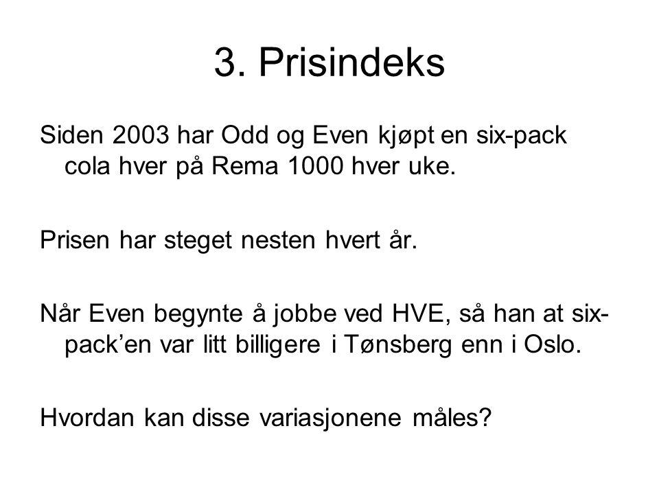 3. Prisindeks Siden 2003 har Odd og Even kjøpt en six-pack cola hver på Rema 1000 hver uke. Prisen har steget nesten hvert år.