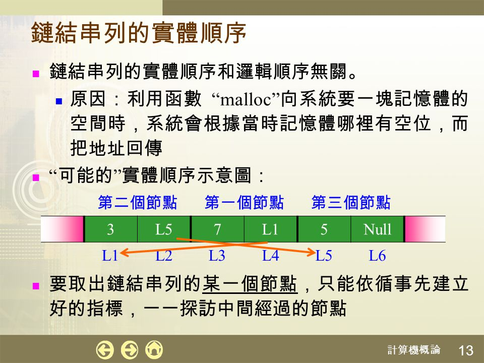 鏈結串列的實體順序 鏈結串列的實體順序和邏輯順序無關。