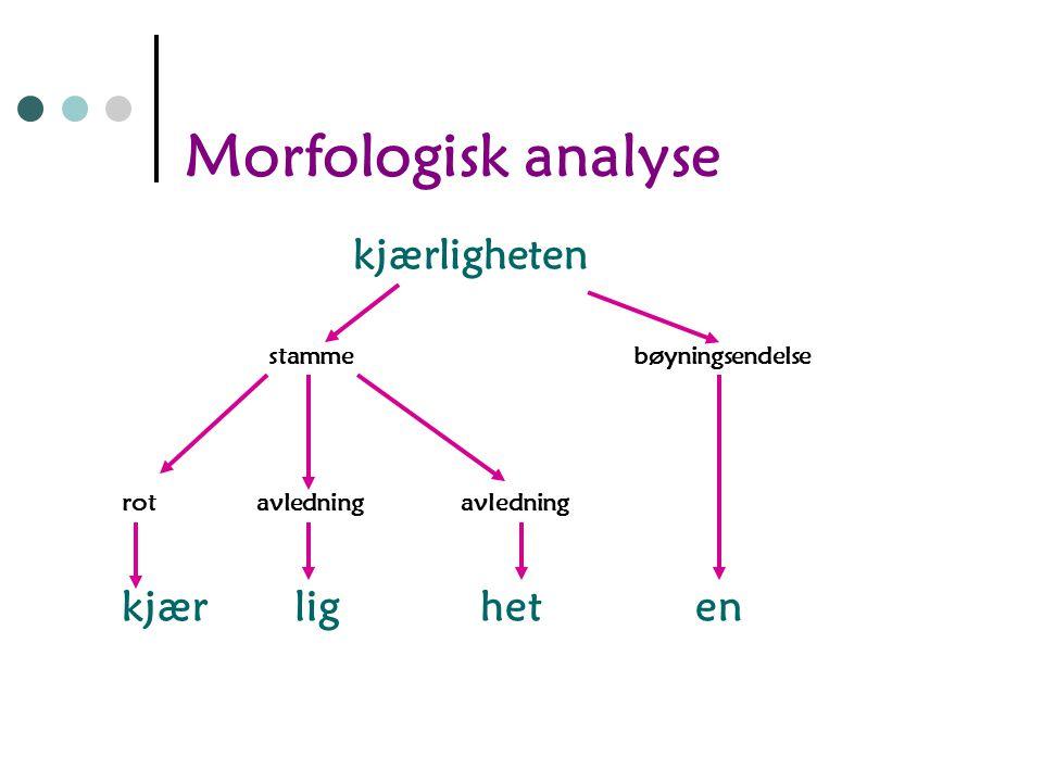 Morfologisk analyse kjærligheten kjær lig het en