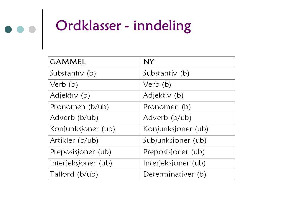 Ordklasser - inndeling