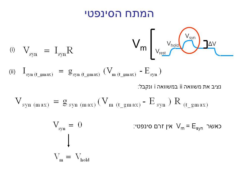 המתח הסינפטי Vm כאשר Vm = Esyn אין זרם סינפטי: Vsyn Vhold ΔV (i) Vrest