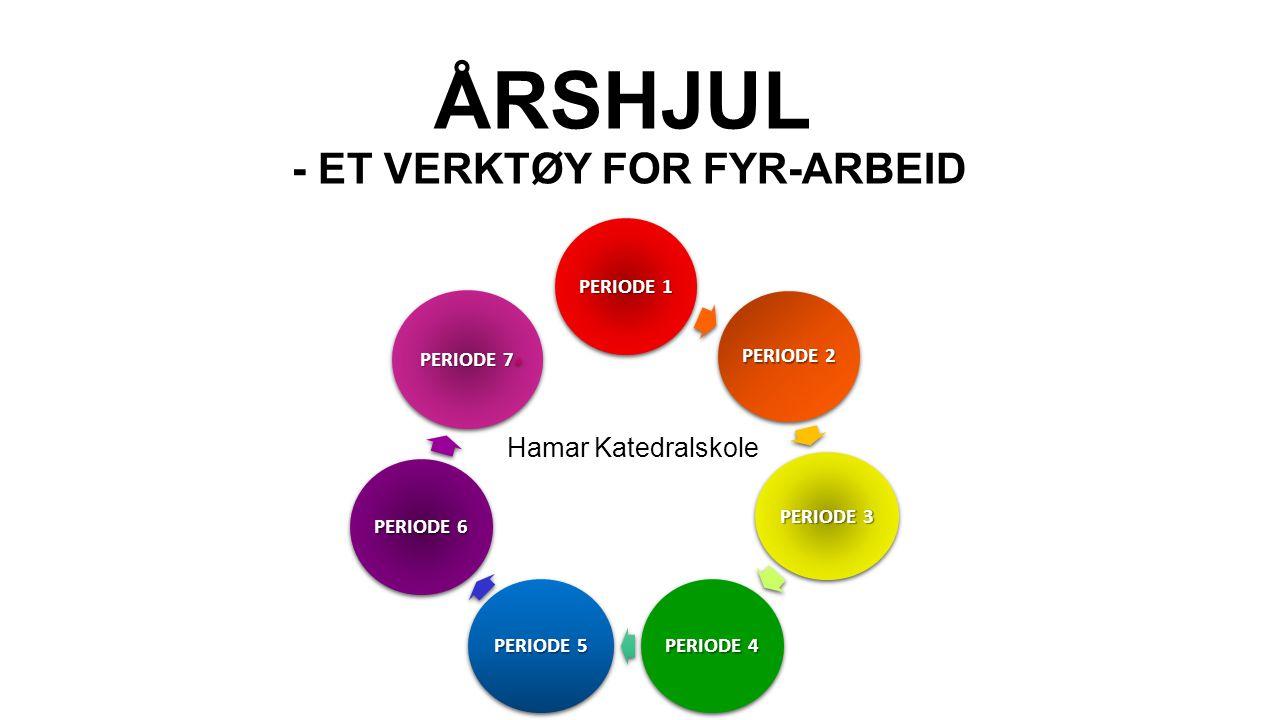 ÅRSHJUL - ET VERKTØY FOR FYR-ARBEID