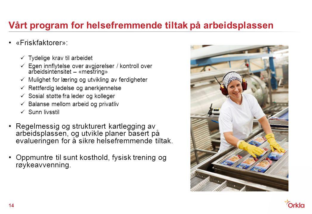 Vårt program for helsefremmende tiltak på arbeidsplassen