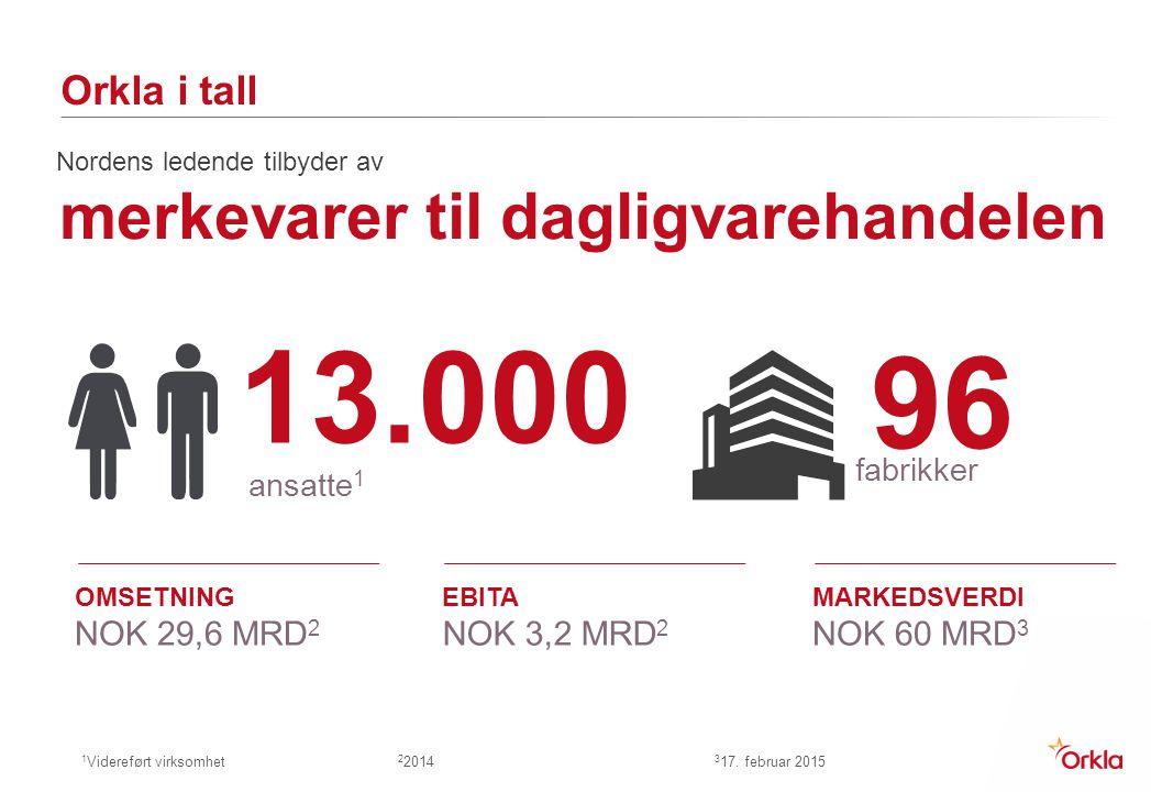 13.000 96 merkevarer til dagligvarehandelen Orkla i tall NOK 29,6 MRD2