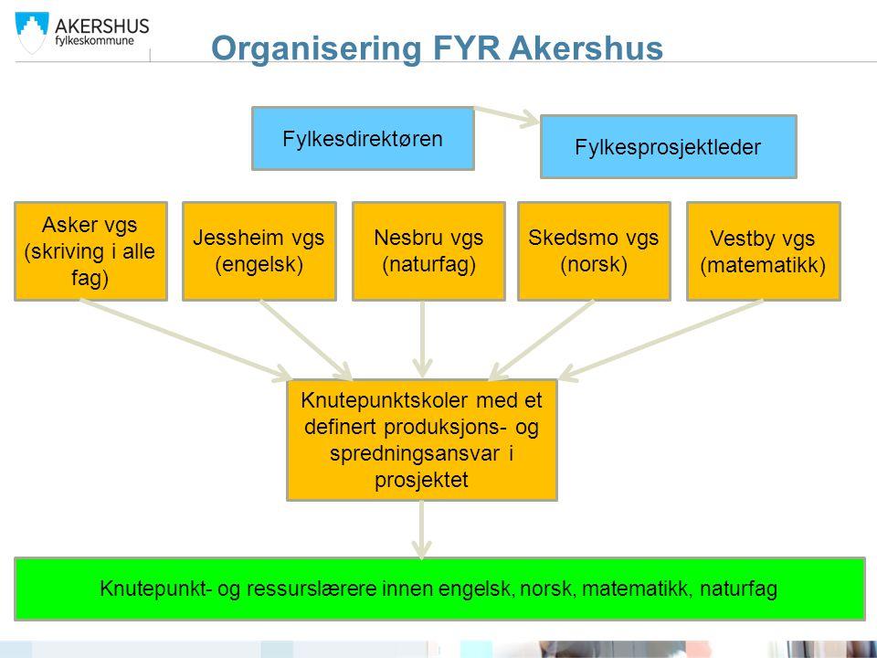 Organisering FYR Akershus