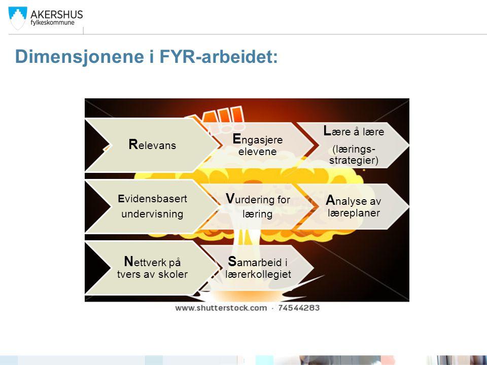 Dimensjonene i FYR-arbeidet:
