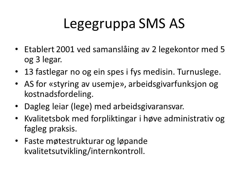 Legegruppa SMS AS Etablert 2001 ved samanslåing av 2 legekontor med 5 og 3 legar. 13 fastlegar no og ein spes i fys medisin. Turnuslege.