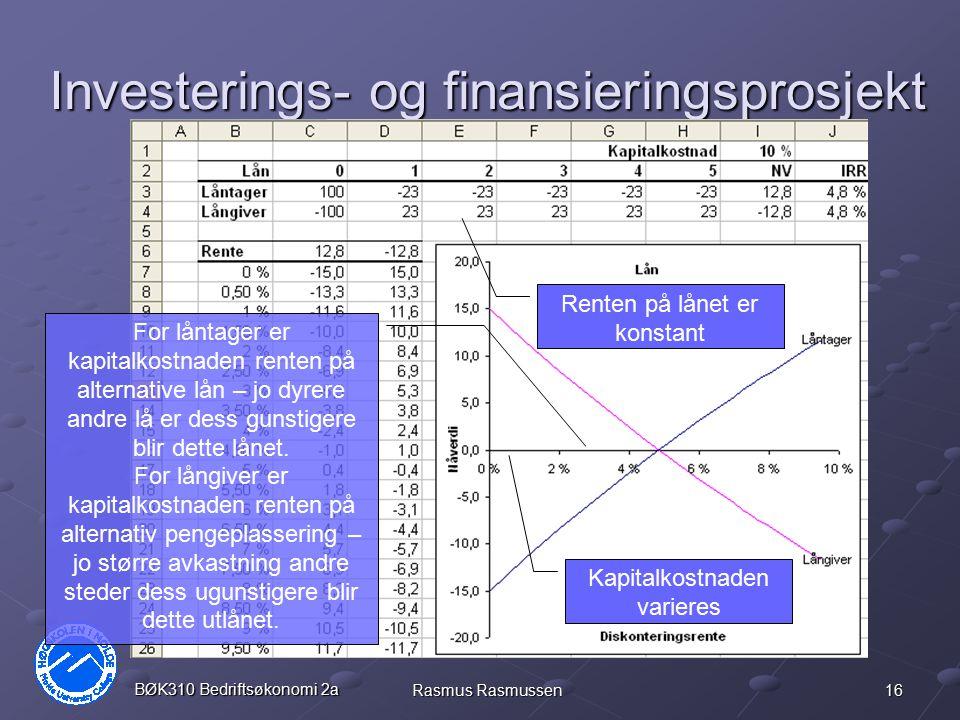 Investerings- og finansieringsprosjekt