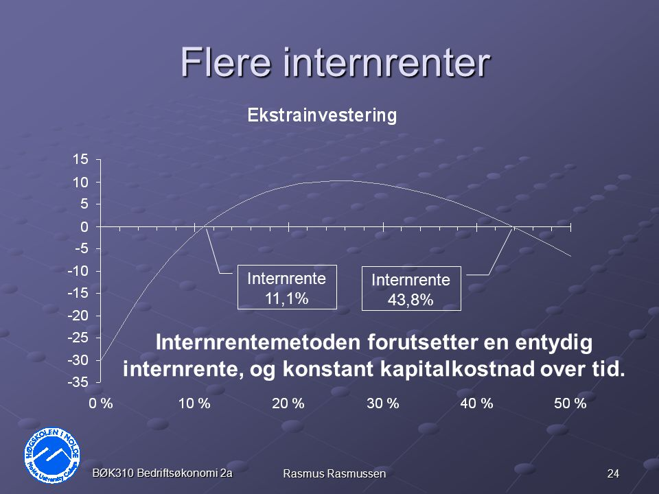 Flere internrenter Internrente 11,1% Internrente 43,8% Internrentemetoden forutsetter en entydig internrente, og konstant kapitalkostnad over tid.