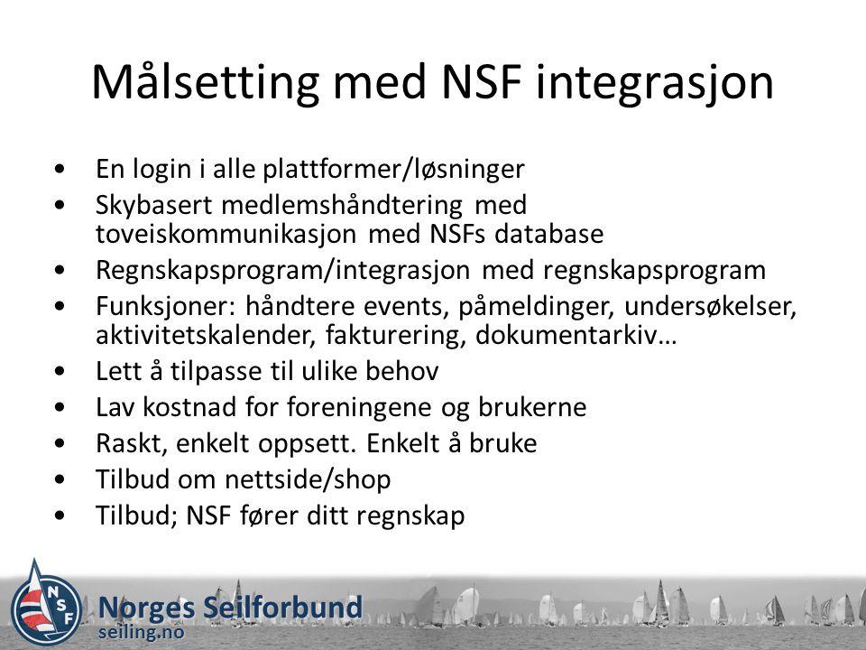 Målsetting med NSF integrasjon