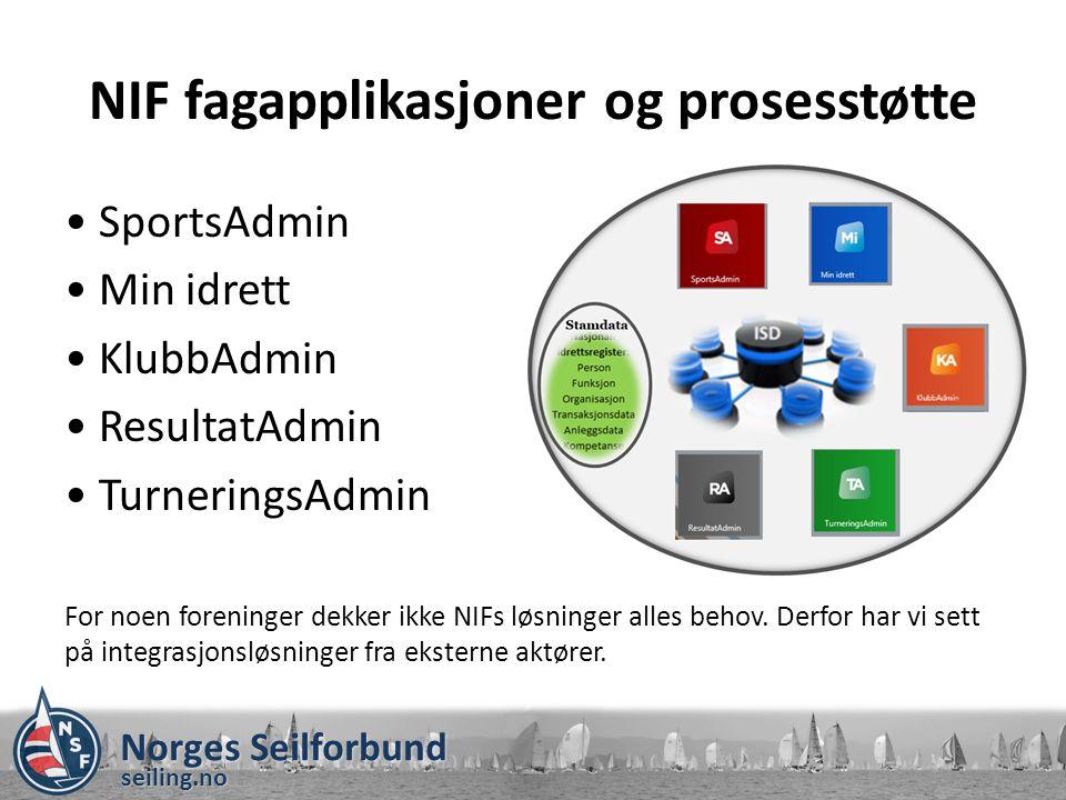 NIF fagapplikasjoner og prosesstøtte