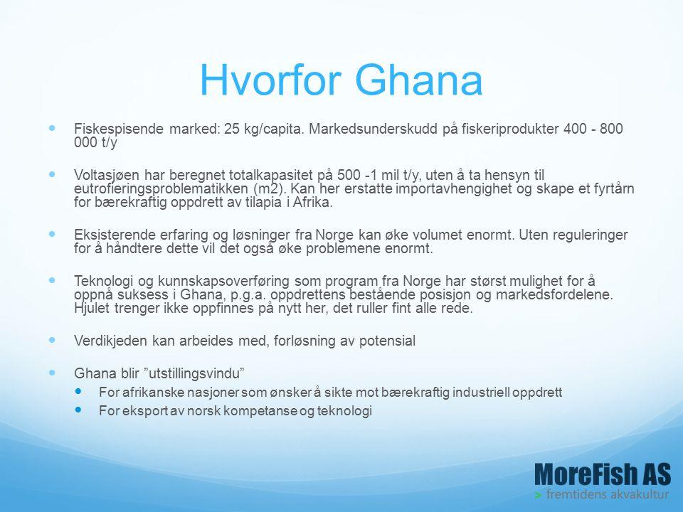 Hvorfor Ghana Fiskespisende marked: 25 kg/capita. Markedsunderskudd på fiskeriprodukter 400 - 800 000 t/y.