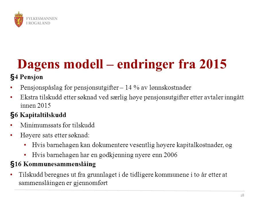 Dagens modell – endringer fra 2015