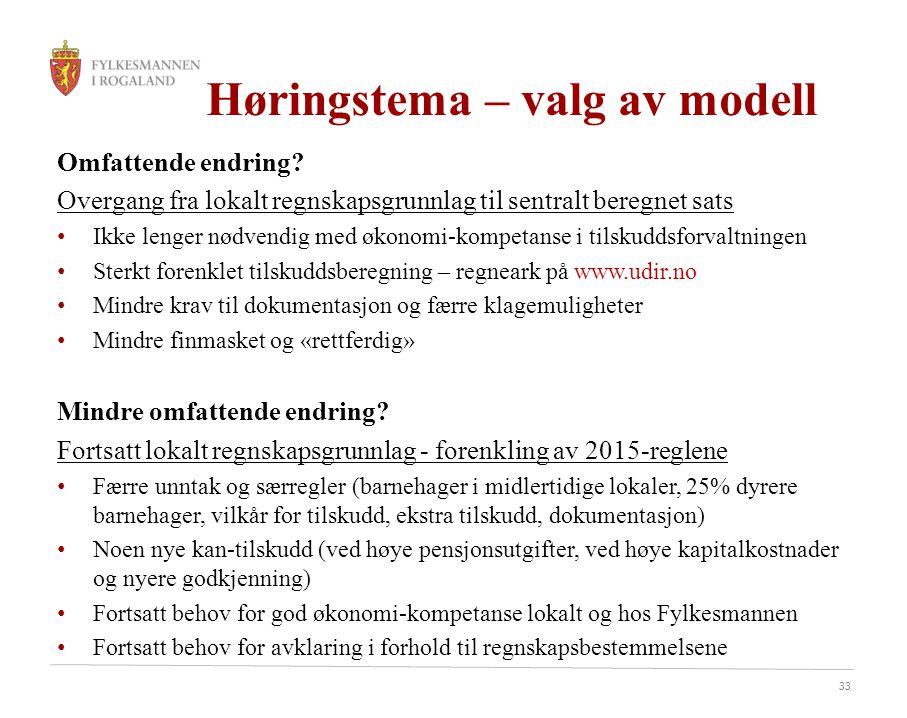 Høringstema – valg av modell