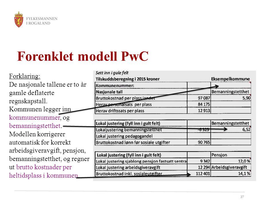 Forenklet modell PwC Forklaring: