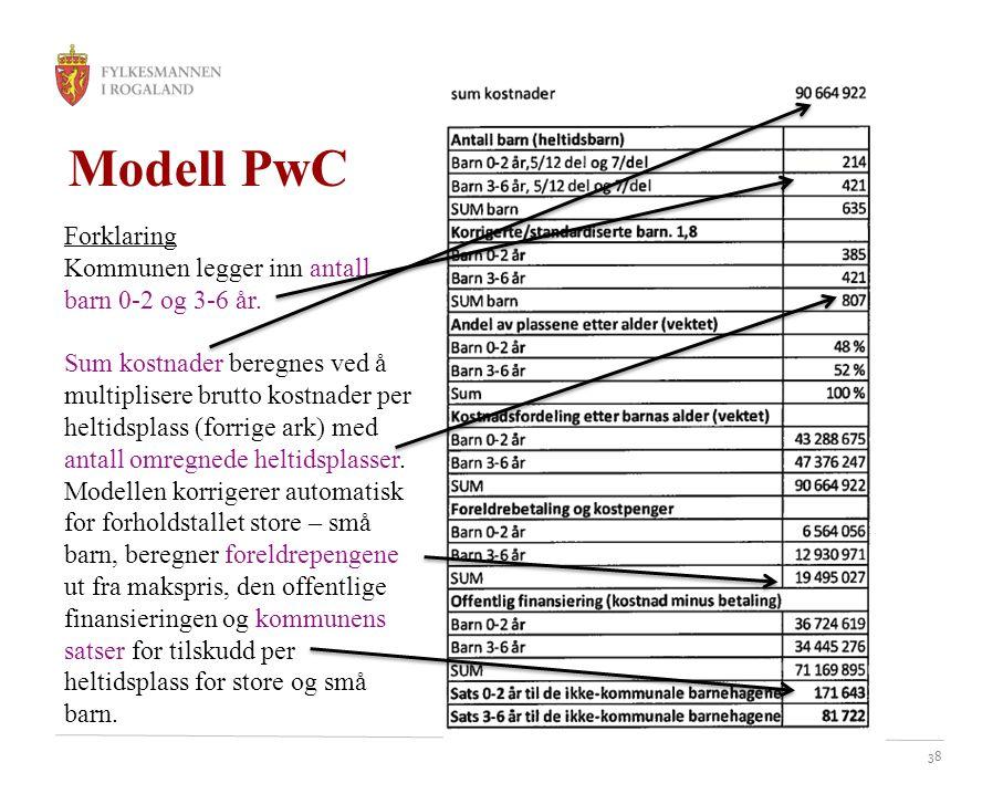 Modell PwC Forklaring Kommunen legger inn antall barn 0-2 og 3-6 år.