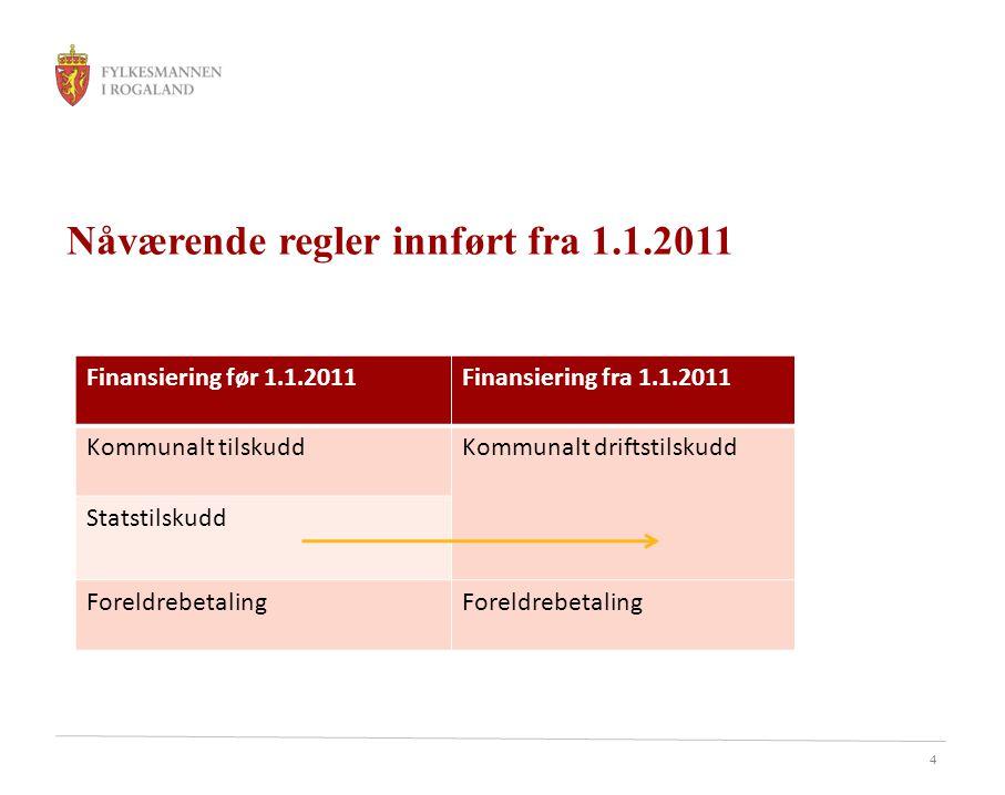 Nåværende regler innført fra 1.1.2011