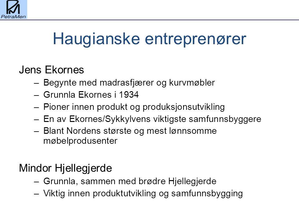 Haugianske entreprenører