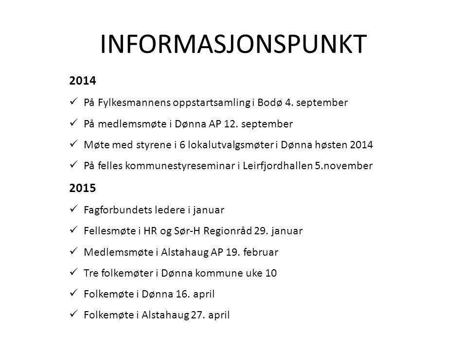 INFORMASJONSPUNKT 2014. På Fylkesmannens oppstartsamling i Bodø 4. september. På medlemsmøte i Dønna AP 12. september.
