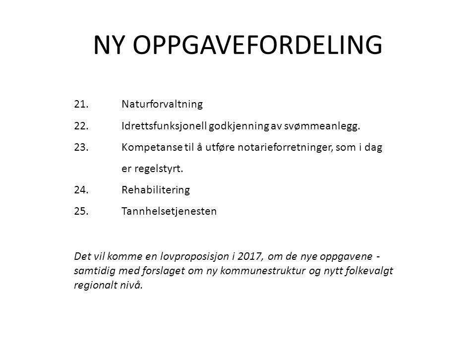 NY OPPGAVEFORDELING 21. Naturforvaltning