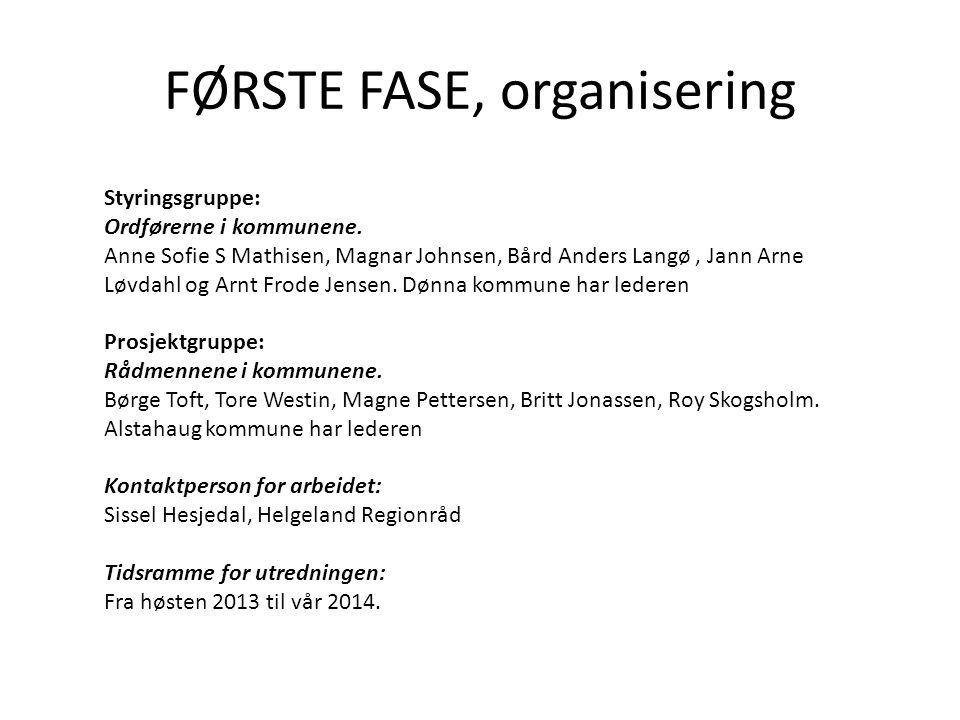 FØRSTE FASE, organisering