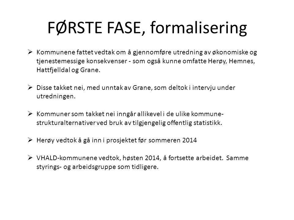 FØRSTE FASE, formalisering