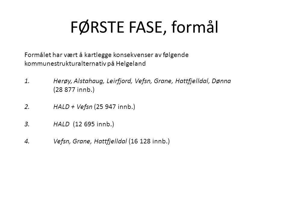FØRSTE FASE, formål Formålet har vært å kartlegge konsekvenser av følgende kommunestrukturalternativ på Helgeland.